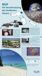 Ressourcen im Pazifik